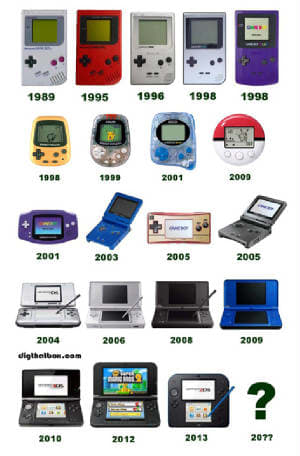 Throwback Tuesday: Handheld Gaming